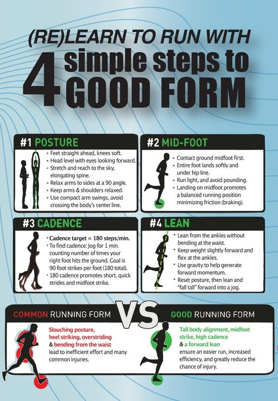 Fine Tune your Running Form Tips and techniques to avoid injury - proper running form