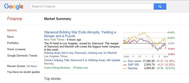 Best Sites for Indian Stock Market Analysis 2016 - Google Finance