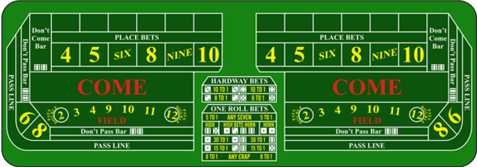 introduction to craps