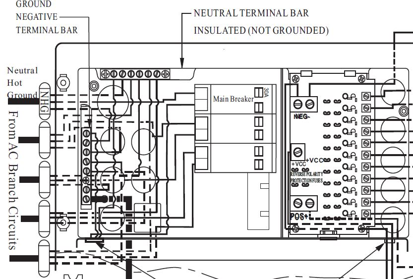 Thor Axis F350 Fuse Box Diagram Wiring Diagram
