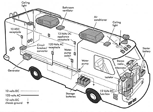 rv electrical drawing
