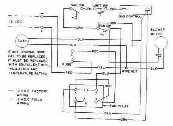 Basic Wiring For Gas Furnace Electronic Schematics collections