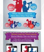 MujeresSocialMedia