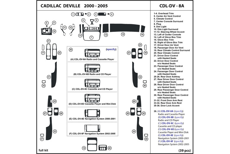 cadillac sts 2000 fuse box for sale