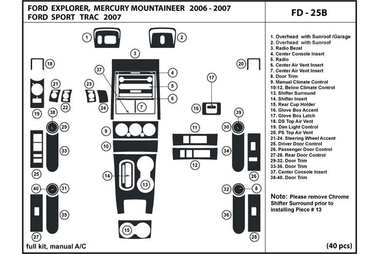 1998 oldsmobile intrigue fuse box diagram