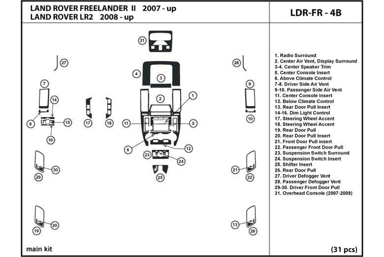 fj cruiser fuse box diagram wiring diagrams rock  fj cruiser fuse box diagram 16 pin connector #6