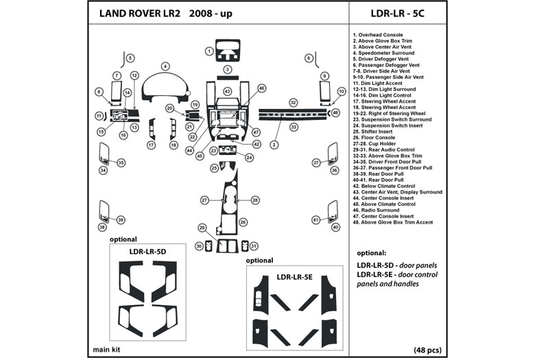 2004 land rover range rover fuse box diagram