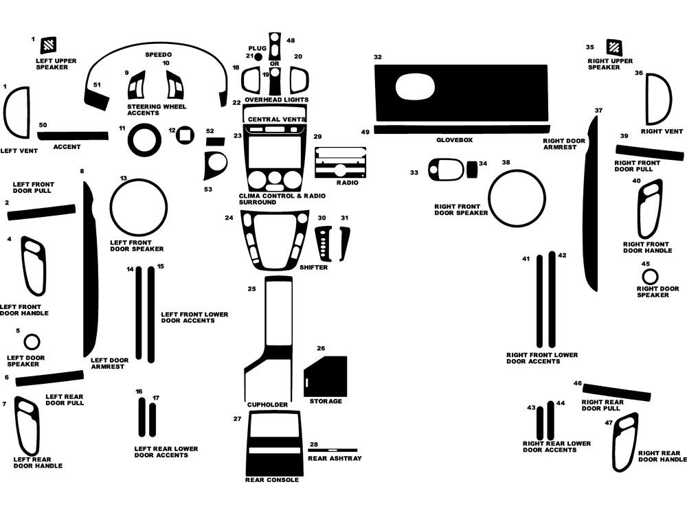 2006 saturn vue fuse box diagram