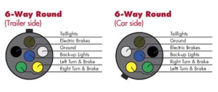 wiring diagram for 6 prong trailer plug 6 way trailer plug