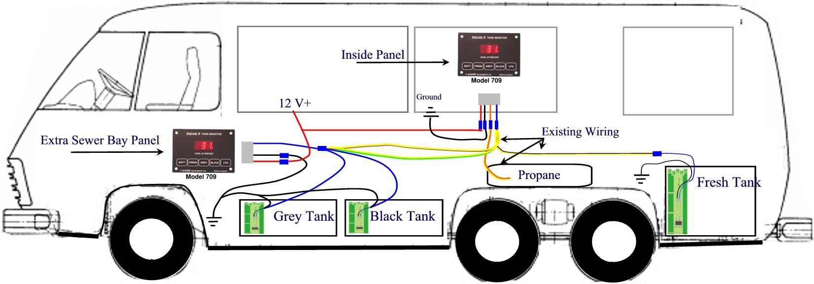 Kib Rv Monitor Panel Wiring Diagram Seelevel Rv Tank Monitoring System