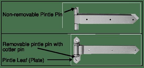 Swinging Door Strap Hinges And Hardware - Rw Hardware