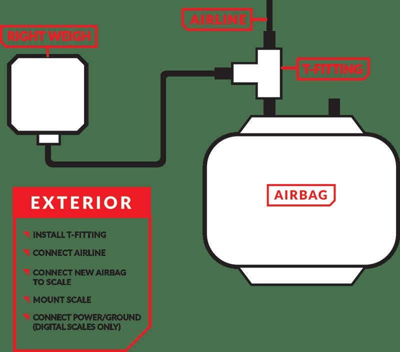 dual car stereo wiring diagram xdvd210