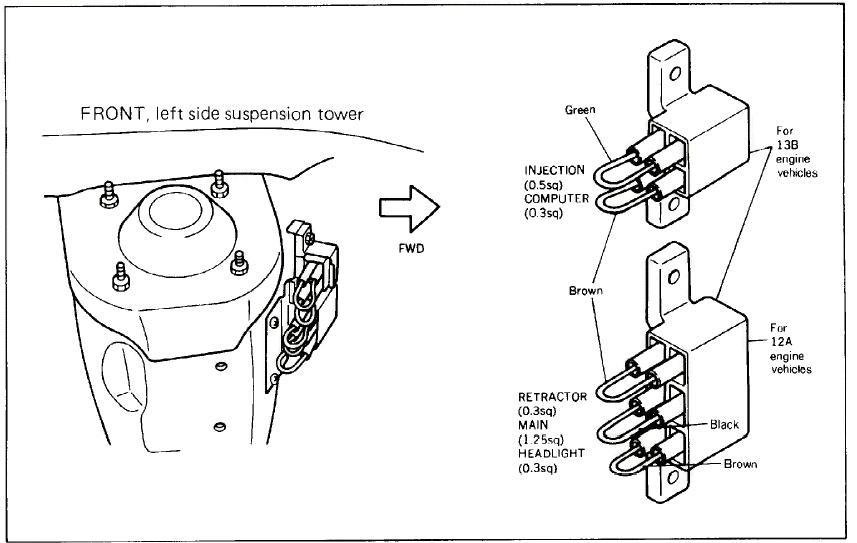 1985 mazda rx7 fuse box