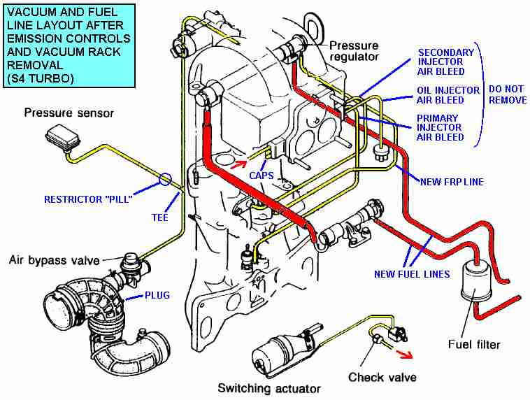 Emission Wiring Wiring Diagram