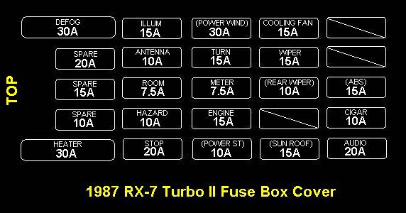 s4 rx7 fuse box diagram