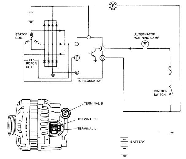 Mazda Alternator Wiring - Data Wiring Diagrams