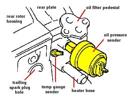 Oil Pressure Sensor Wire - Wiring Diagrams