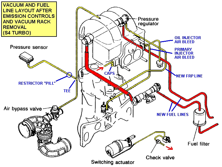 Lt10 Rx7 Fc Wiring Diagram Index listing of wiring diagrams