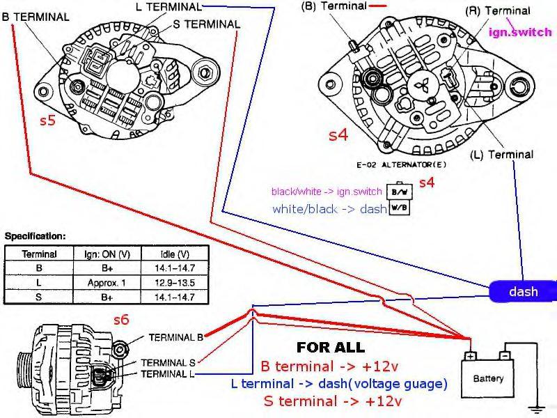 1992 mustang alternator wiring diagram