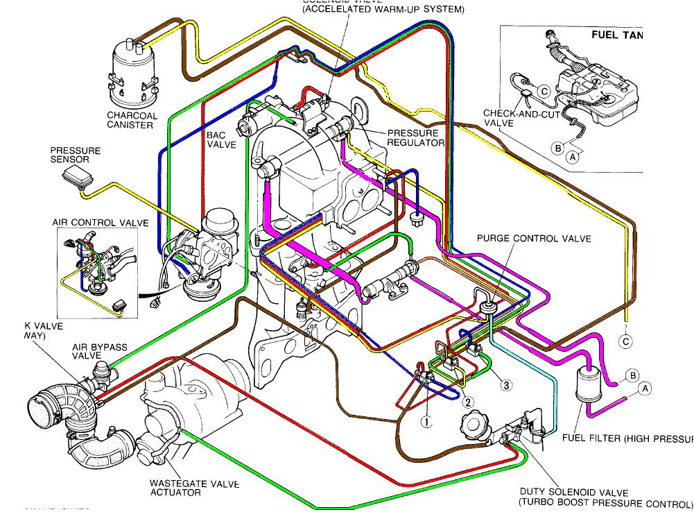 1990 rx7 engine diagram