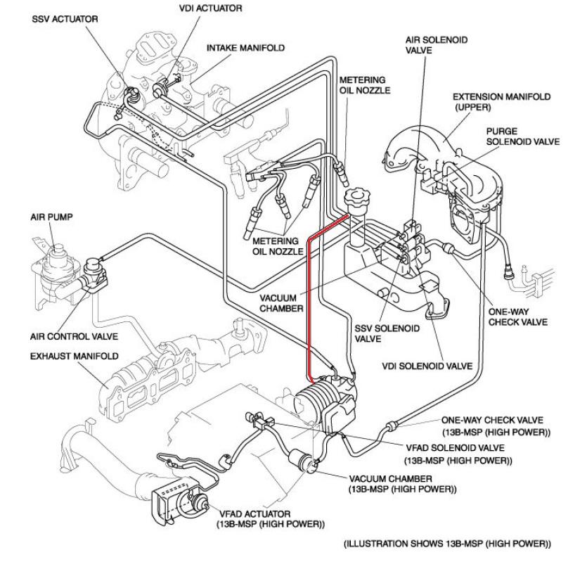 1992 mazda rx7 engine