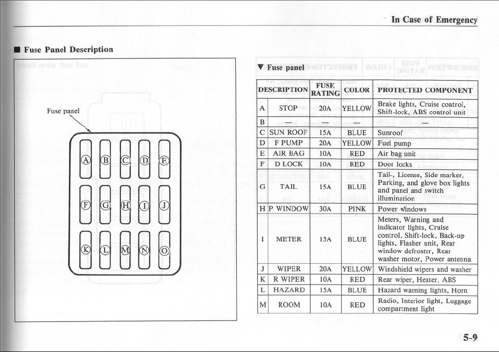 2000 Mazda B3000 Fuse Panel Diagram - Wwwcaseistore \u2022