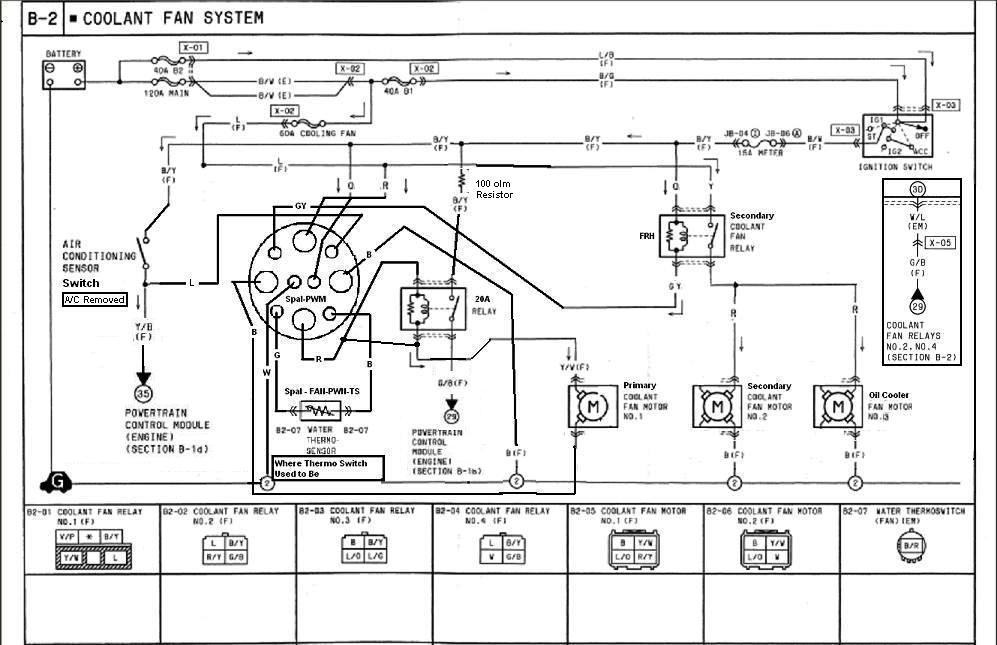 12v thermo fan wiring diagram