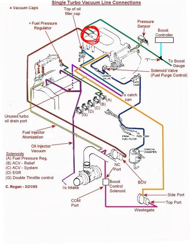 Rx7 Hose Diagram - Wiring Diagram Progresif