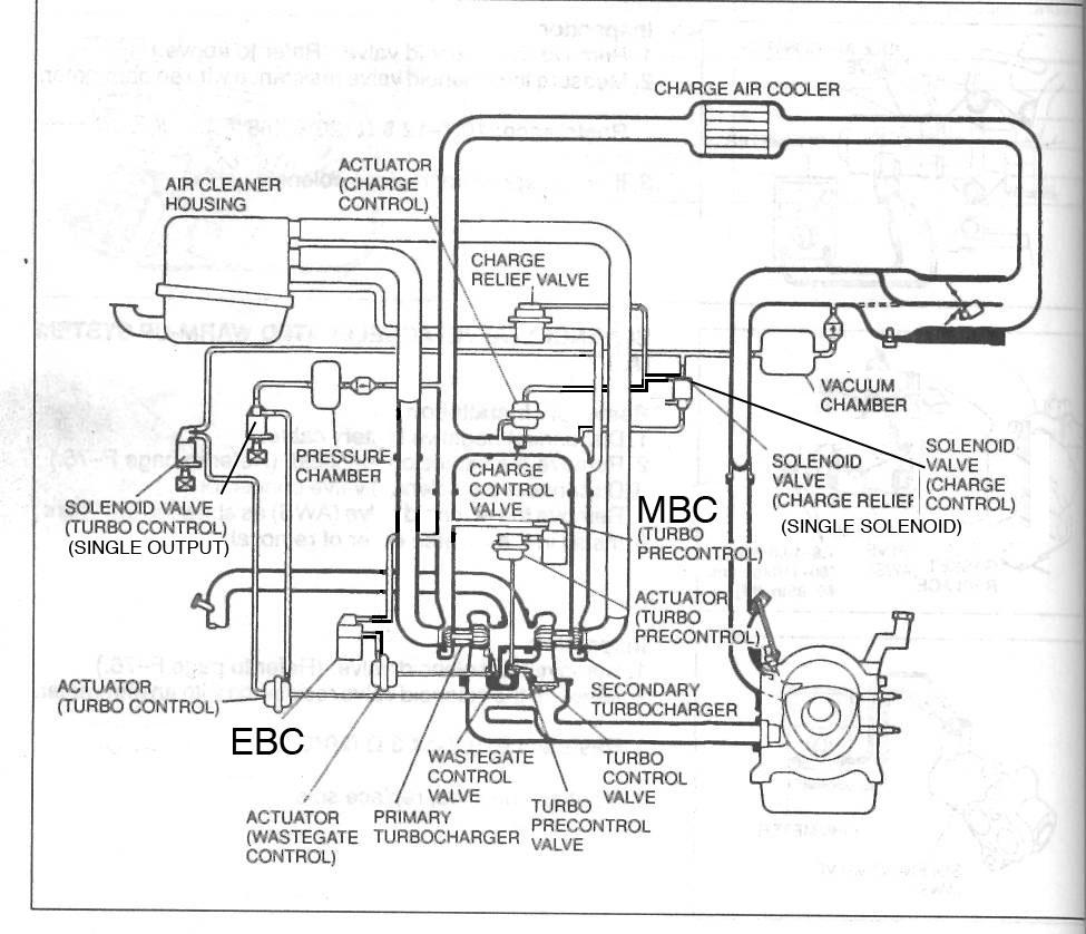 1995 mazda b3000 engine diagram