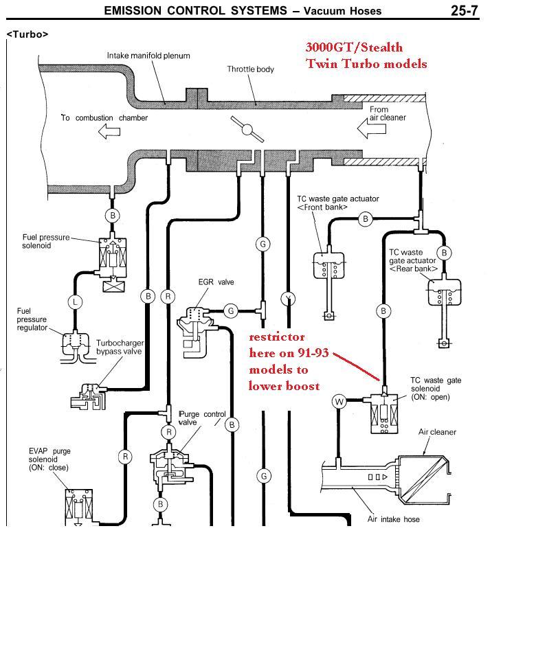 phantom stealth plumbing diagram1b