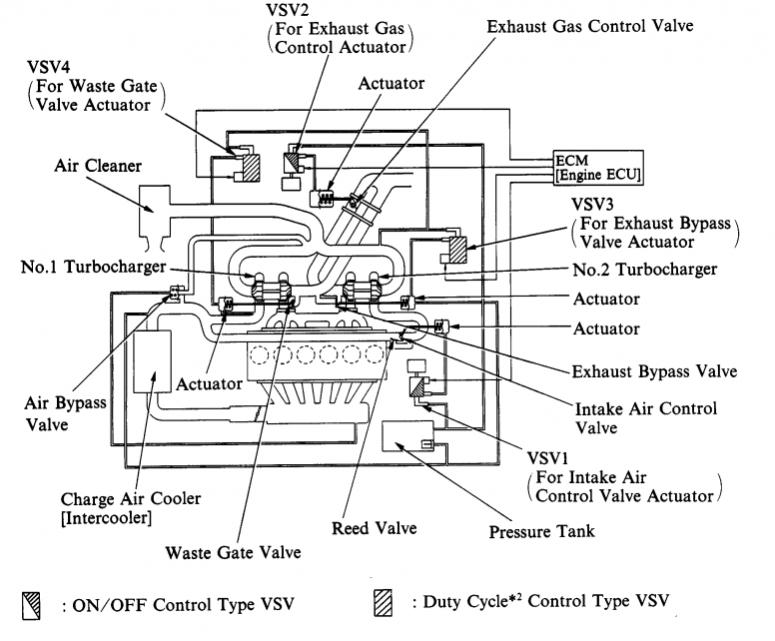 Is300 Engine Harness Diagram Electrical Circuit Electrical Wiring