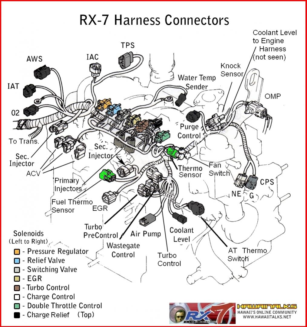 mazda wiring harness diagram
