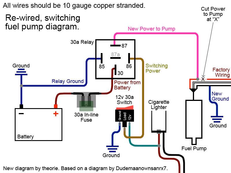 05 club car wiring diagram