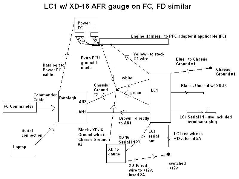 My Power FC, LC-1, XD-16, Datalogit wiring diagram - RX7Club