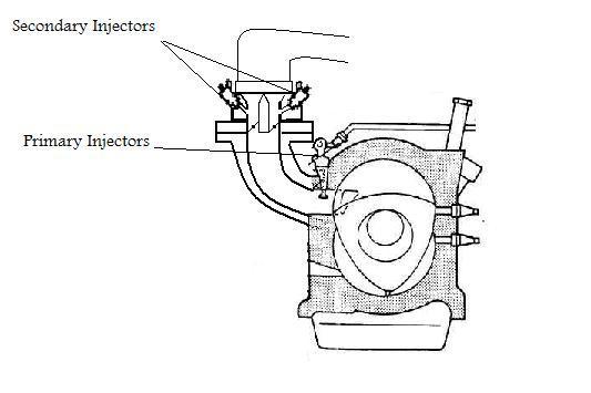 mazda rx7 engine bay diagram