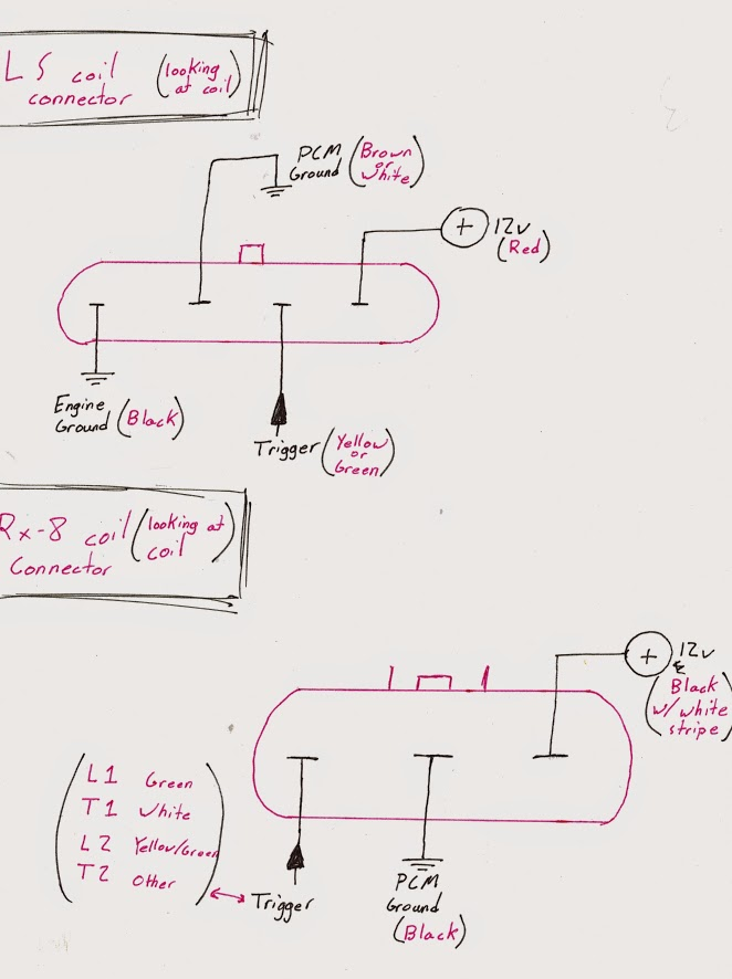 Mazda Rx 8 Coupe Mazda Rx 8 Engine Diagram Ignition Coil Wiring