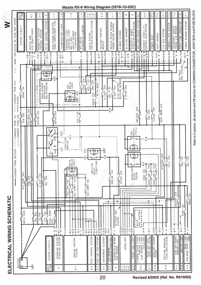 RX8 wiring manual - RX8Club