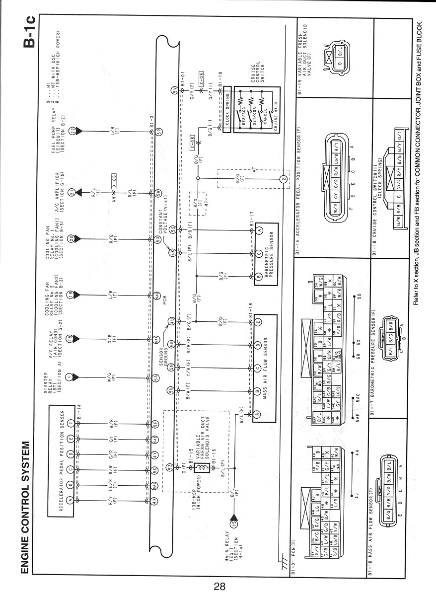 2005 mazda 6 fuse box schematic