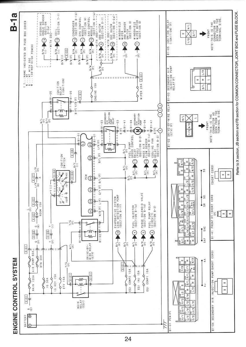 mazda rx8 ignition wiring diagram