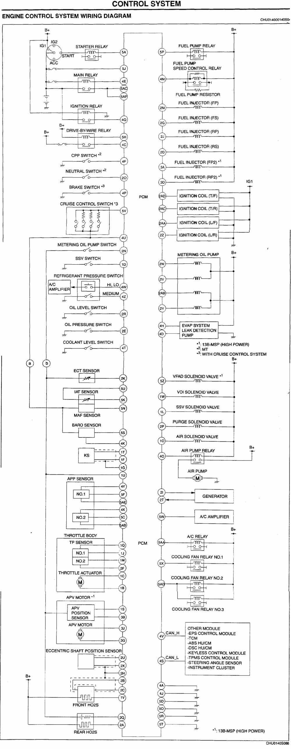 rx8 ecu diagram