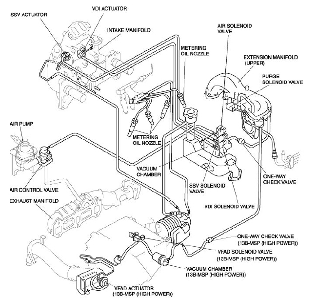 turborx7com gt rx7 vacuum diagrams