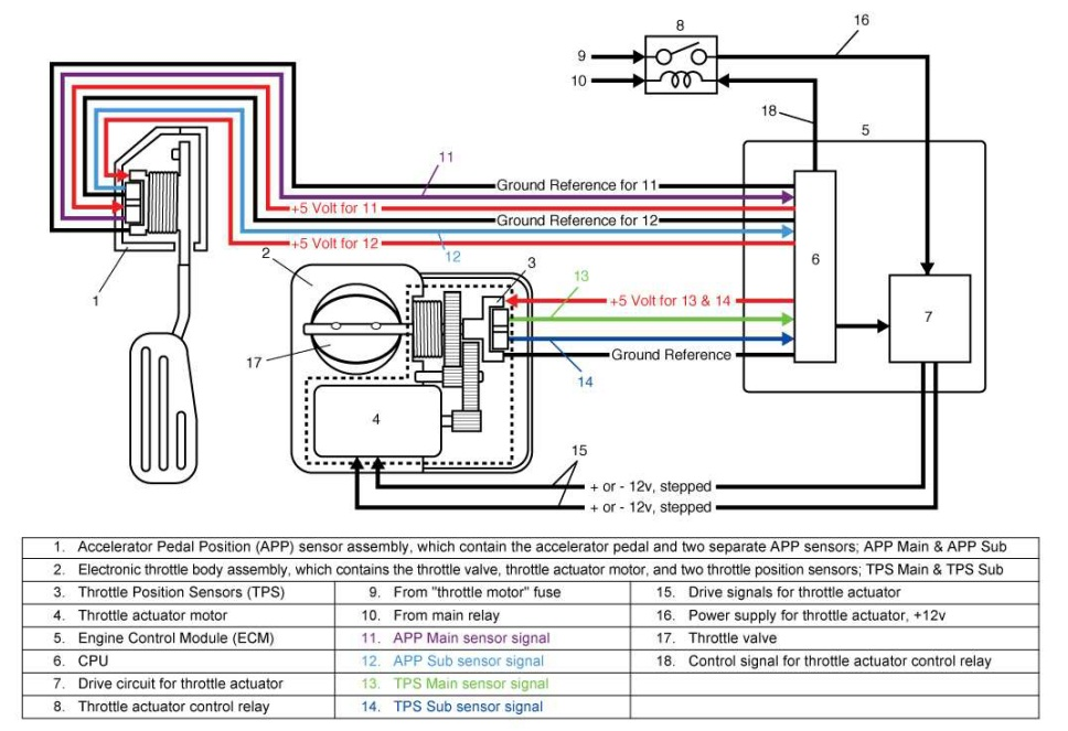 mazda throttle position sensor wiring