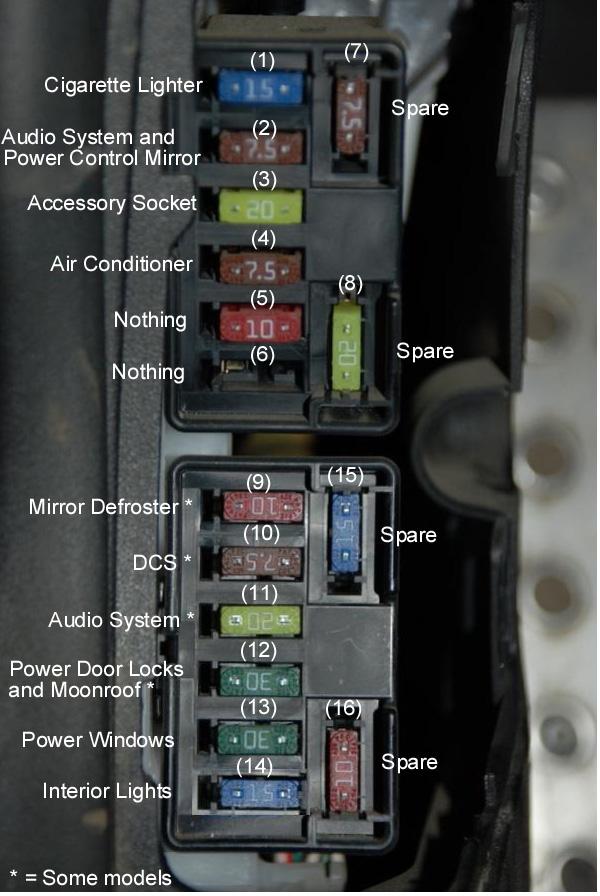 Mazda Rx8 Fuse Box Diagram Wiring Diagram