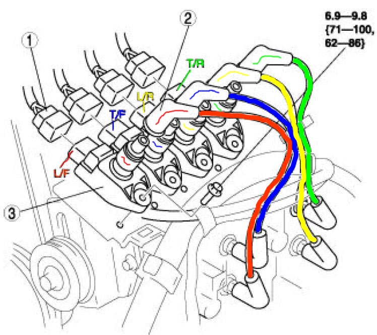 NGK Wires Firing Order - RX8Club