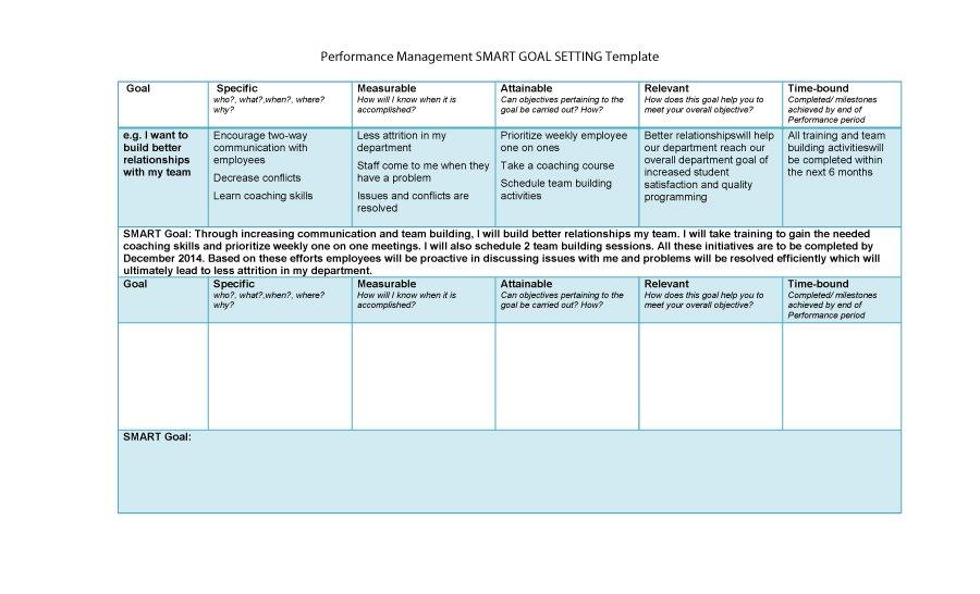 smart-goals-template-SMART-goal-planning-form-printable \u2013 Ryan\u0027s