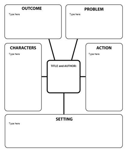printable-pdf-doc-Microsoft-Word-Story-Map-Template \u2013 Ryan\u0027s
