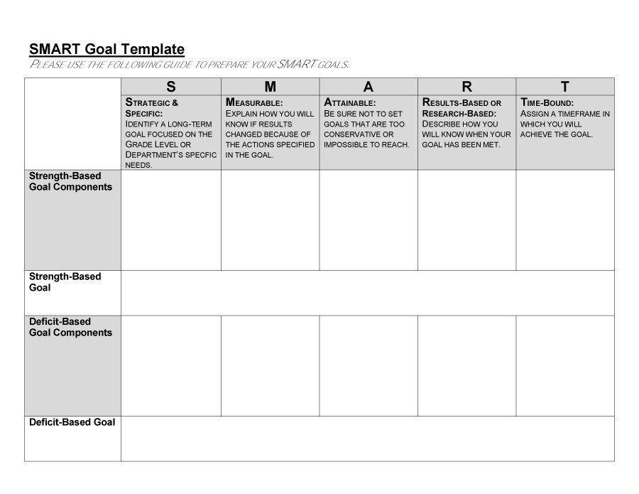 smart-goals-template-docx u2013 Ryanu0027s Marketing Blog - smart goals template
