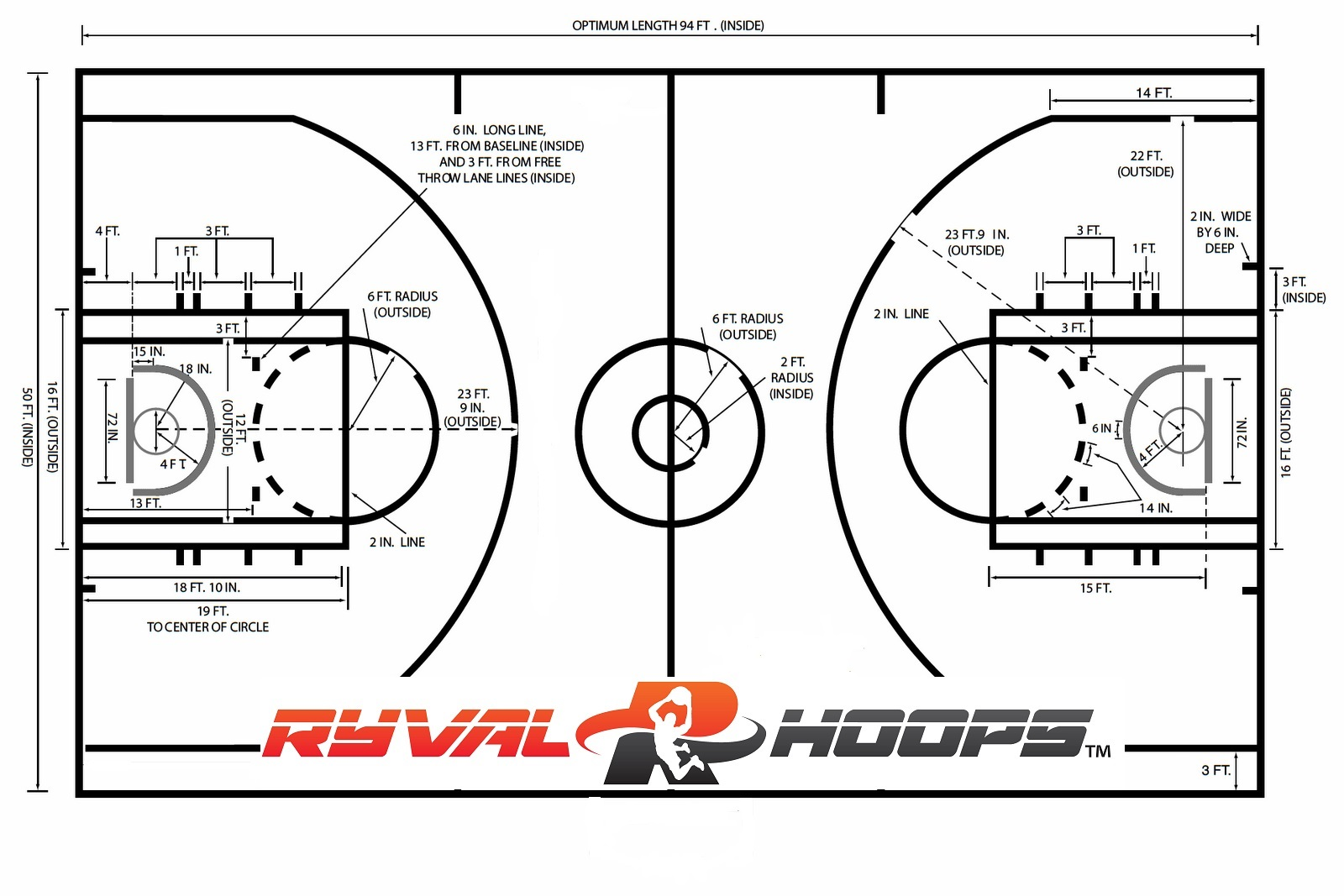 basketball court dimensions diagram hoops height