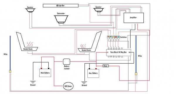 2012 polaris rzr 900 wiring diagram