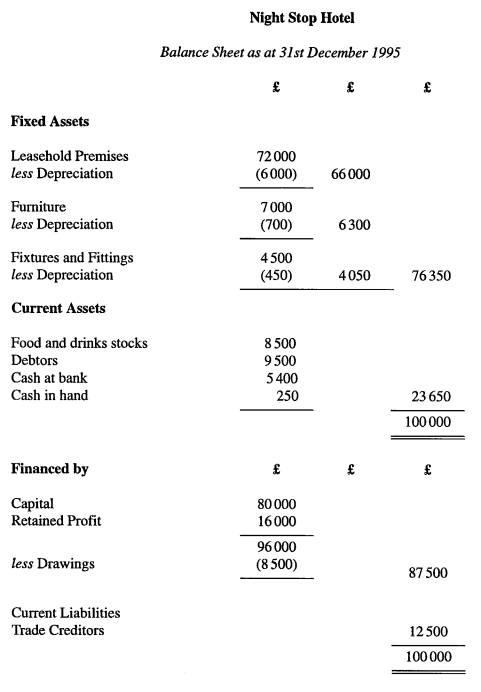 accounts template for small business